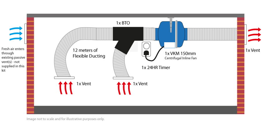 Diagram Additionally Inline Duct Fan Wiring Diagram Likewise Electric