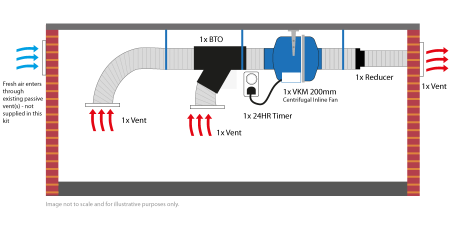 Kit  Up To M Vkm In Line Underfloor Kit Pure Ventilation