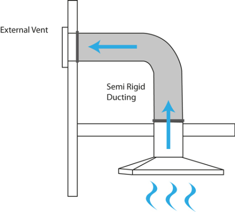 Exhaust System Consultancy Service | Pure Ventilation