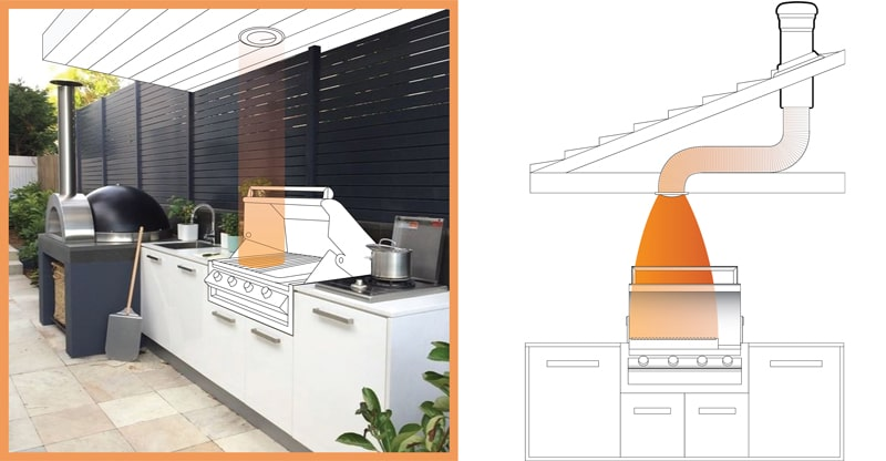 roof ventilation for bbq